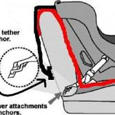 CarSafetySeatCheckup-2ndProof_Latch